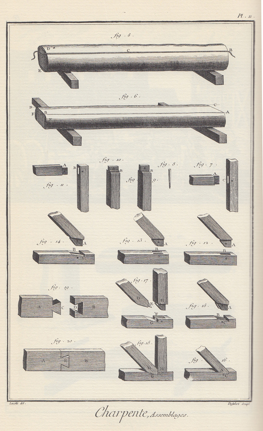 Charpente, Assemblages. Wood-Framing Joinery from Encyclopédie, ou dictionnaire raisonné des sciences, des arts et des métiers (Geneve; Pari ; Neufchastel: Chez Briasson and others, 1752-1772).