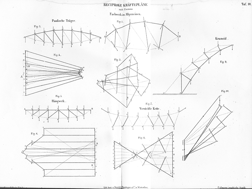 Stress Coefficient Table for Trusses from Handbook of Building Construction (New York: McGraw-Hill 1920).