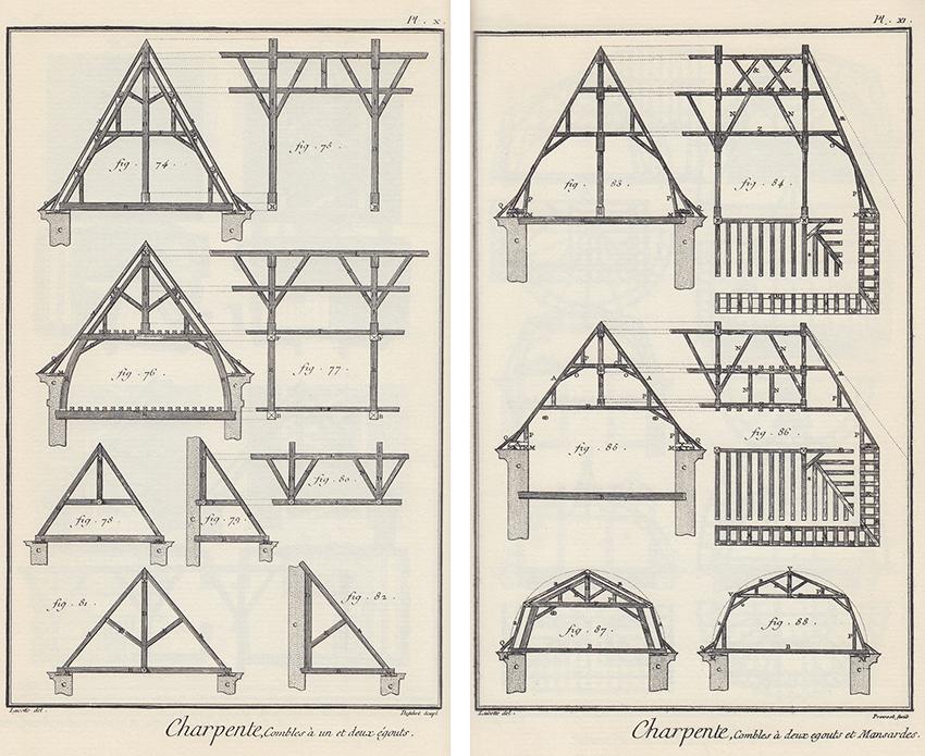 Charpente, Combles a deux egouts et Mansardes. Wood-Framing for a Two Attic and a Mansard Roof (left and right) from Encyclopédie, ou dictionnaire raisonné des sciences, des arts et des métiers (Geneve; Pari ; Neufchastel: Chez Briasson and others,1752-1772).