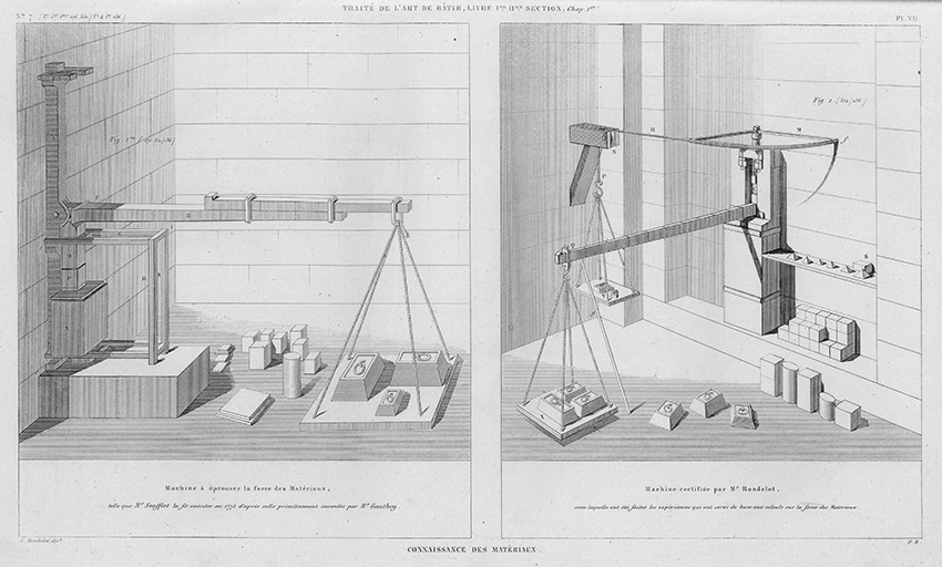 Connaissance des Materiaux, or Machine to test the strength of materials. From Traité théorique et pratique de l'art de bâtir (Paris : Chez l'auteur, 1812).